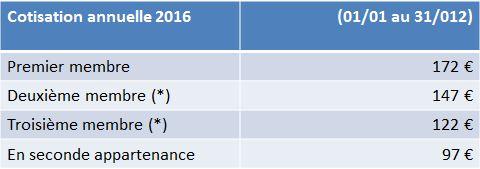 cotisation 2016 12 mois