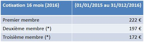 cotisation 2016 16 mois